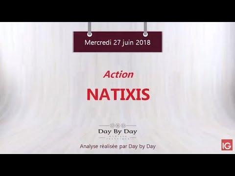 Action Natixis Une Configuration Graphique Baissiere Flash Analyse Ig 27 06 2018