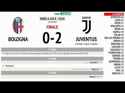 Live Bologna Juventus Seriea 27a Giornata Boljuv Live Reaction 22giugno Youtube