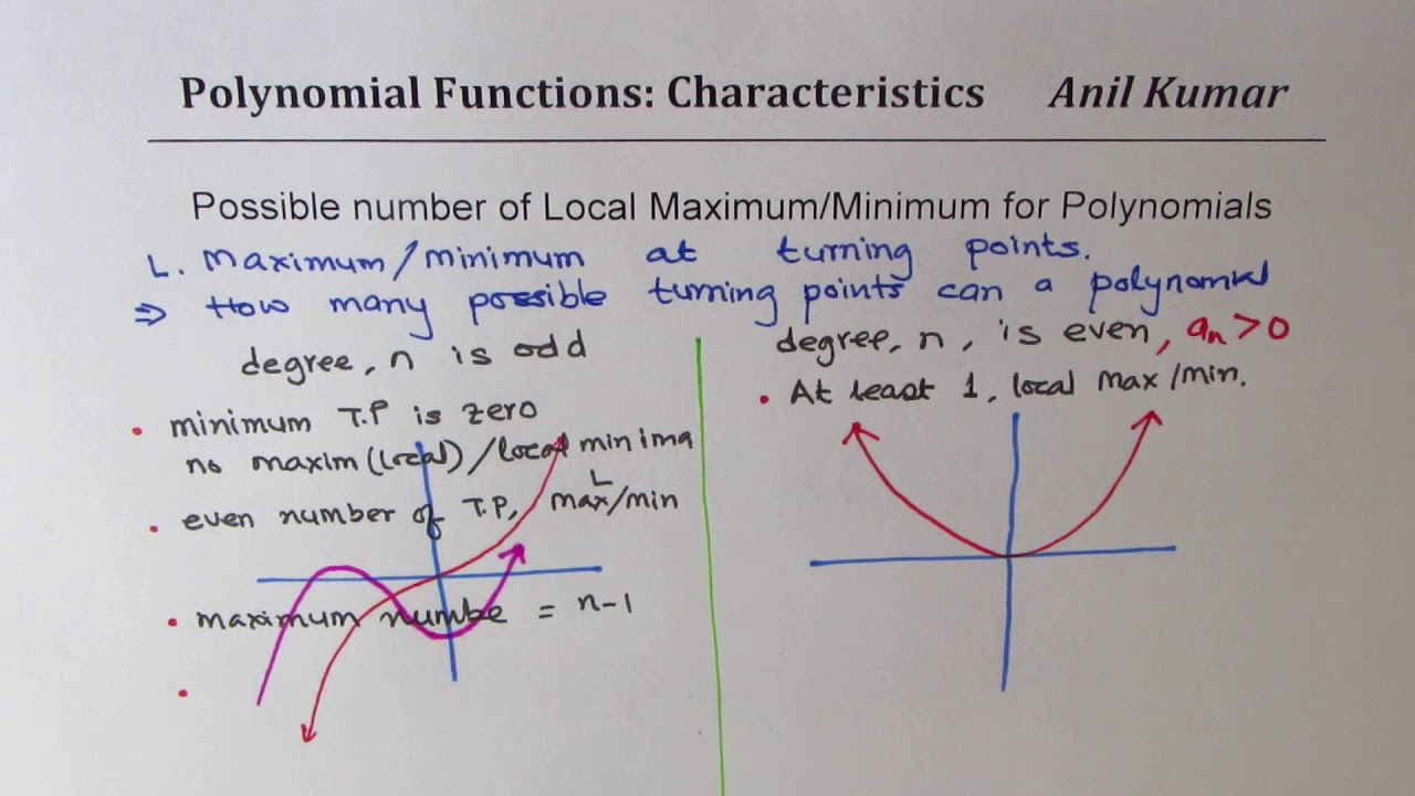 Find Possible Number of Local Maximum or Minimum for
