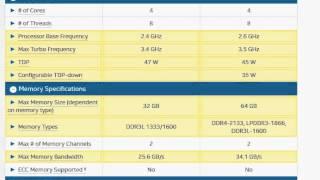 skylake i7 6700hq vs haswell i7 4700hq