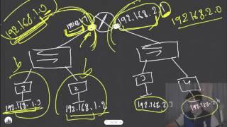 CCNA 2.2 : عنوان ال (IP) وتقسيماته - الجزء الثاني