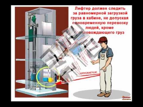 Инструкция по Охране Труда Лифтера Грузового Лифта