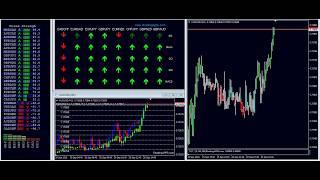Profit Plan #Forex. Sep 20/2018. Metatrader 4. Estrategia Forex B/S Signal