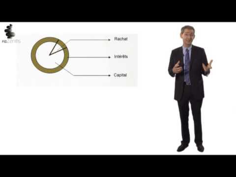 Assurance Vie : Fiscalité en cas de rachat