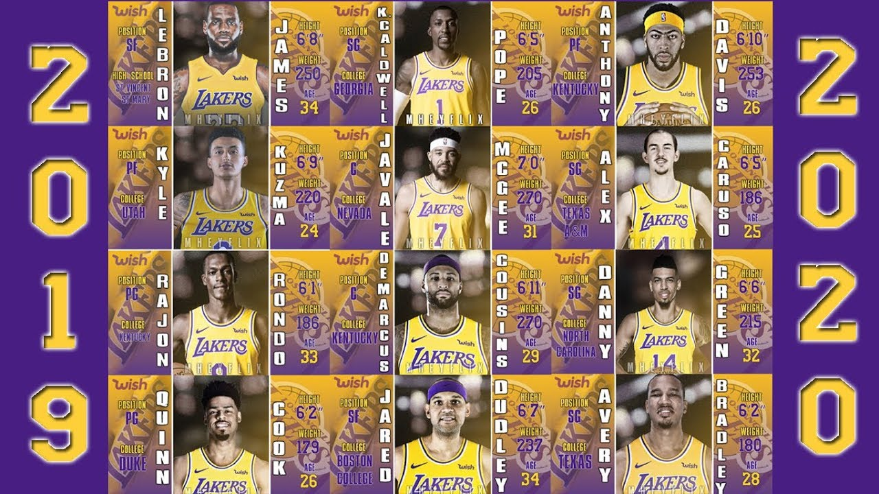 Lakers Schedule 2020.Los Angeles Lakers 2019 2020 Roster Highlights Mix Hd