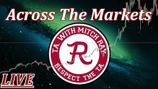 Trading Across the Markets : Bitcoin, Gold, S&P 500. Episode 714 - Cryptocurrency Technical Analysis