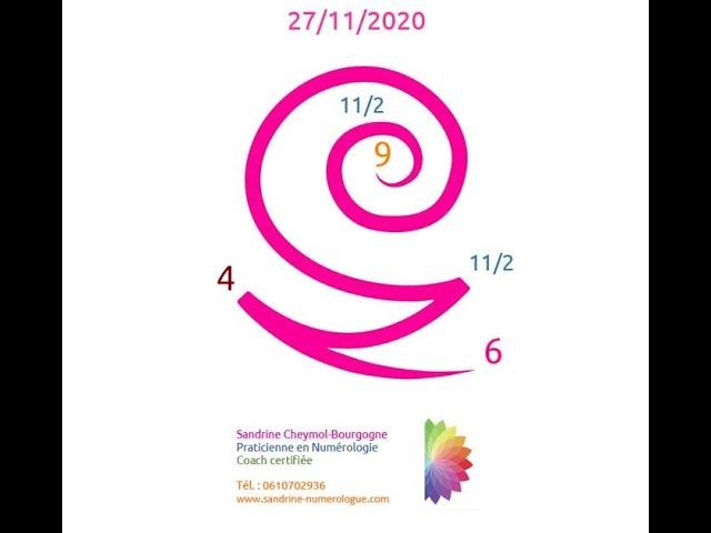 les énergies du 27/11/2020 en numérologie