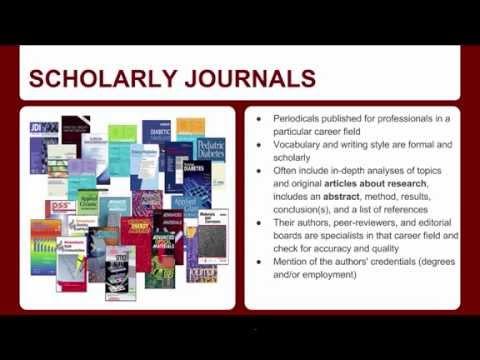 Understanding Periodicals