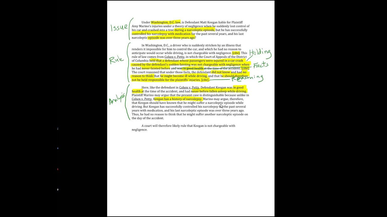 how to write a case brief irac method definition