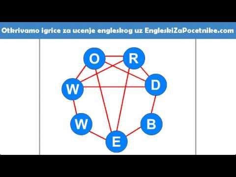 Učenje engleskog uz igrice - vremenske prilike