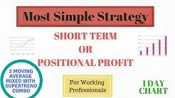 Most Simple Strategy for Short Term or Positional Trading with 2 EMA and SuperTrend Combo