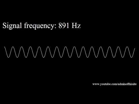 20Hz to 20kHz (Human Audio Spectrum)