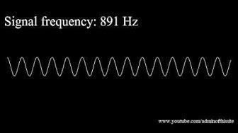 20Hz to 20kHz (Human Audio Spectrum)