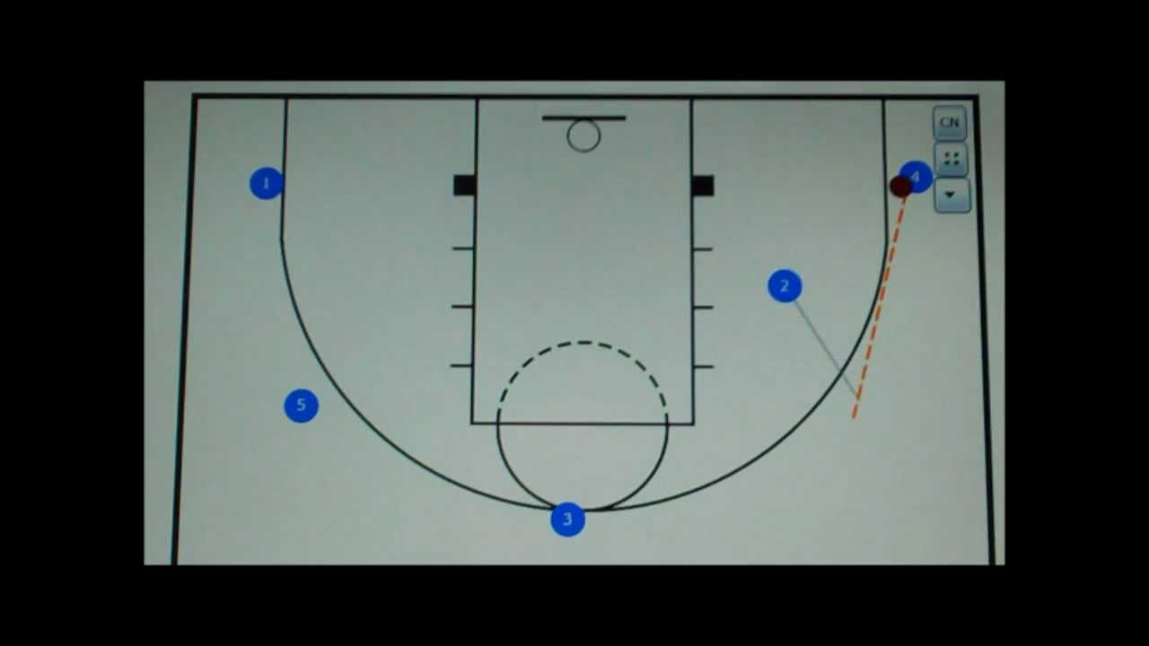 maxresdefault basic pass and cut offense youtube