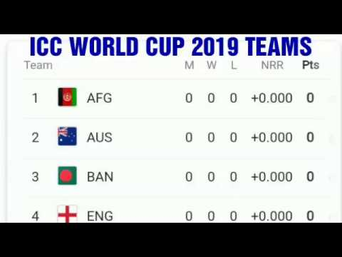 icc world cup 2019 england teams matches points table cricket world cup 2019