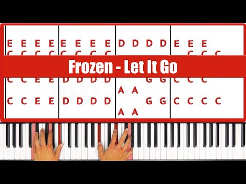 How To Play Let It Go Frozen Piano Tutorial Lesson! - ♫ EASY