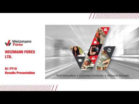 Weizmann forex ltd share price