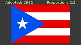 Flags and coats of arms of Puerto Rico