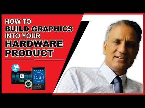 Graphic Libaries For Embedded Systems Development
