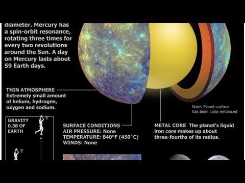 Apollo 13: facts about nasa's near-disaster