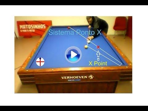 X Point System AR, 당구 시스템, (23) -, Billiard System, Clases de Billar, Snooker, Billiards, 3 Cushion
