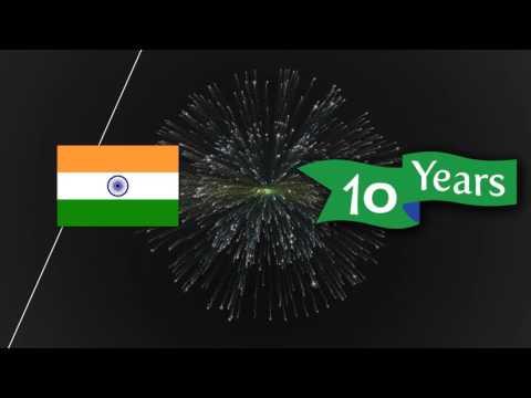 Tata Power Solar's 25 year journey of transformation