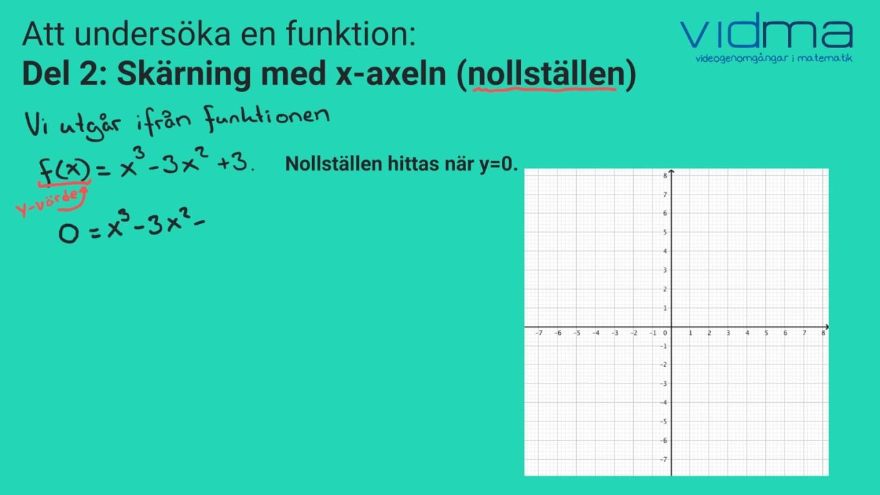 Matematik 3: Undersöka funktion, del 2. Skärning med x-axeln (nollställen).