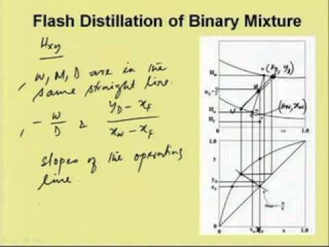 Mod-05 Lec-03 Flash Distillation