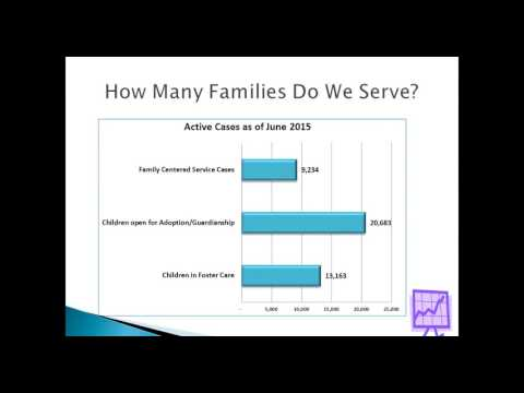 State Child Welfare Information System Mobility Projects