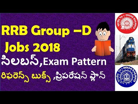 Rrb Group D Jobs 2018 || Exam pattern ,syllabus ,preparation plan, reference books