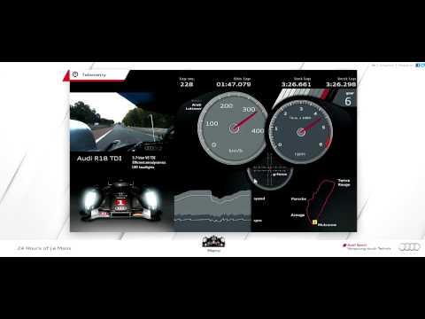 24 Hours of Le Mans 2011 Audi R18 TDI telemetry