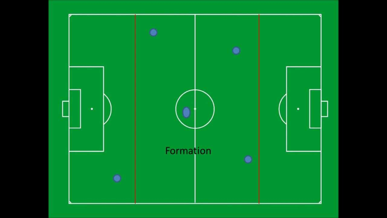 indoor soccer formation strategy   youtube