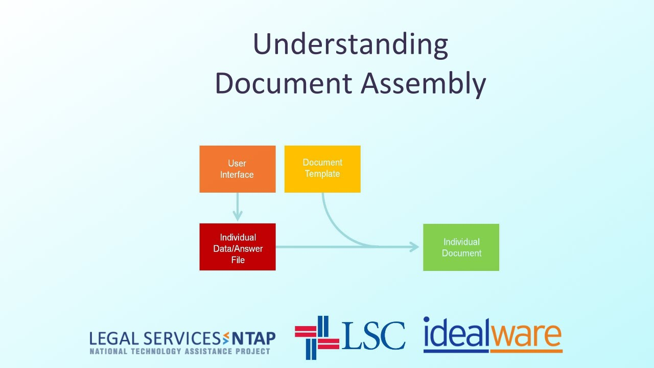 Document Assembly For Legal Aid Organizations YouTube - Legal document assembly