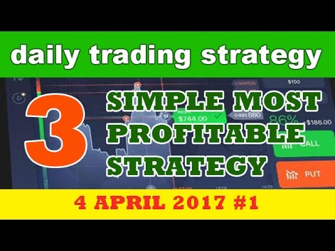 IQ Option Daily Trading 4 April 2017 Three Simple Most Profitable Strategy in This Channel