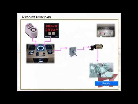 Ship's autopilot and steering systems - Principle of operation (PID autopilots)