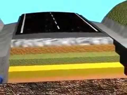 Construcci n de carreteras youtube for Construccion de piletas paso a paso