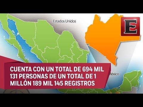 Prospera beneficia directamente a Chiapas