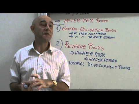 Financial Markets and Institutions - Lecture 12