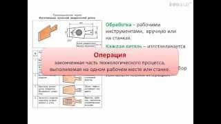 Видеоурок ''Этапы создания изделий из древесины'' - ТЕХНОЛОГИЯ - мальчики - 5 кл.