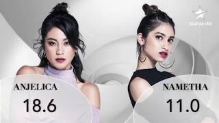 Video AsNTM 5- Anjelica Moments download MP3, 3GP, MP4, WEBM, AVI, FLV Agustus 2018