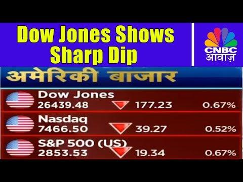 Dow Jones Shows Sharp Dip As Apple Shares Decline | Market Countdown | CNBC Awaaz