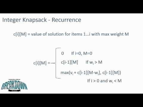 0-1 Knapsack Problem - Dynamic Programming