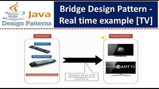 Bridge Design Pattern - Real Time Example [tv]
