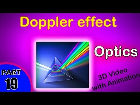 Doppler effect|Optics|class 12 physics subject notes