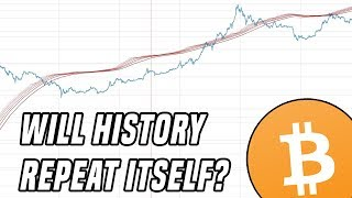 Is This Halving Different For Bitcoin? | Why I Disagree With Skeptics