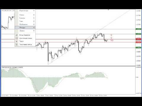 Форекс прогноз EURUSD евро доллар, видео,  на сегодня 03,12,2013