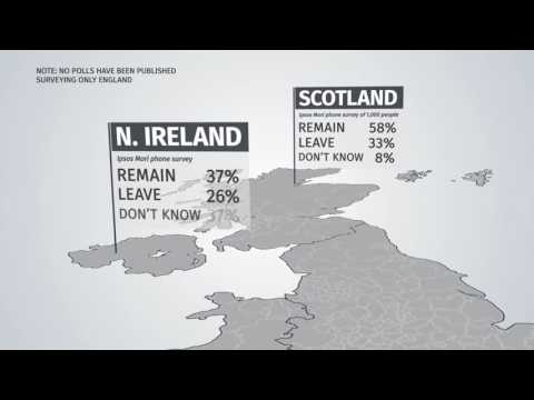 EU referendum poll of polls: June 22