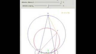 Vieth-Muller Circles (Visual Depth Perception 8)