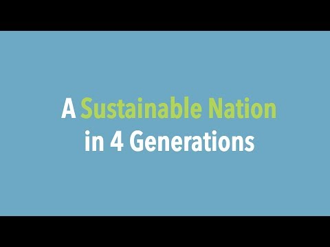 Doug Farr: A Sustainable Nation in Four Generations