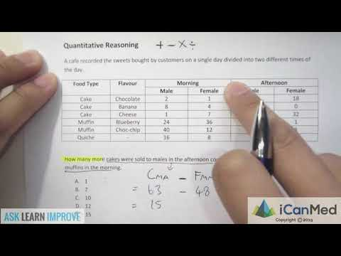 UCAT Practice Exams, Tests, Sample & Past Papers - Free Resources